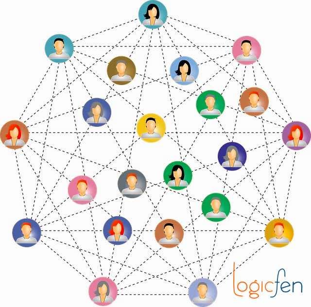 marketing digital social